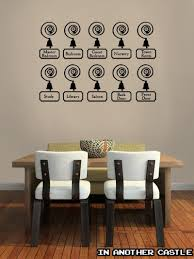 downton abbey servants bell decal edwardian decor funny downton abbey servants bell decal edwardian decor funny sticker for kitchen and home deeplydapper online store powered by storenvy