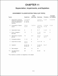 ac 550 ch 11 answers chapter 11 depreciation impairments and