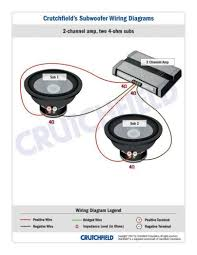 subwoofer wiring diagram 4 ohm coachedby me