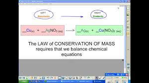balancing chemical equations for beginners and counting atoms in