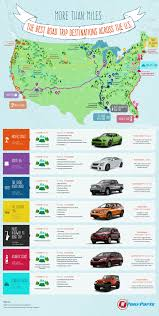 Road Trip Map More Than Miles The Best Road Trip Destinations Across The U S