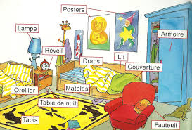 le chambre je m amuse en français vocabulaire ma chambre lengua francęsa