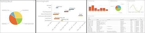 grc dashboard metrics governance risk u0026 compliance reports