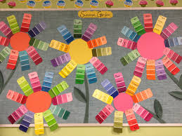 Synonym For Map Bulletin Board Synonym Garden Using Paint Chips With