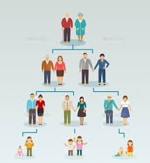 Free Family Tree Template Excel Family Tree Diagram Template 12 Free Word Excel Pdf Free