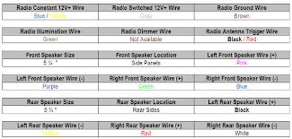 1991 toyota previa car stereo and wiring diagram radiobuzz48 com