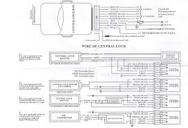 ford fiesta central locking wiring diagram ford wiring diagrams