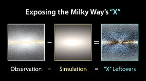 Milky Way Map Charting The Milky Way From The Inside Out Nasa