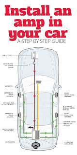 best ideas about car audio pinterest systems amplifier installation guide