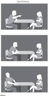 Speed Dating Meme - speed dating memes imgflip