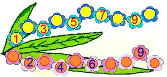 numbers 1 to 10 kindergarten math printable worksheets fun
