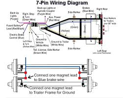 wiring diagrams for 7 pin 12n n type trailer lights caravan inside