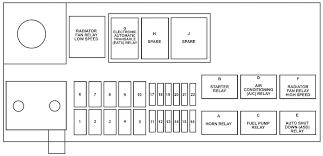santro xing fuse box hyundai santro u2022 wiring diagram database
