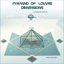 The Louvre Floor Plan by Blemya Why Different Civilizations Built Pyramids