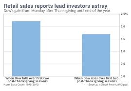 black friday cyber monday sales data mislead investors marketwatch