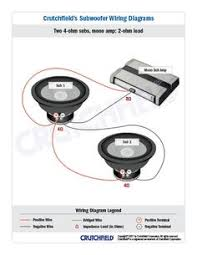 alpine car amplifier mrv f400s v12 dc straight 4 3 2 channel power