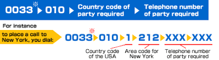 us area code from germany telephone charges country code international ntt