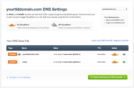 transferring the dns from namecheap to cloudflare for github pages