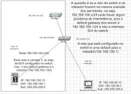 si e auto dos route solved configure the switch layer 3 port conne cisco support