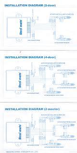 fordnsit central locking wiring diagram pdf connect mk6 ford