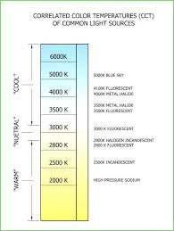 led vs halogen flood lights 20 watt led flood light halogen replacement fooru me