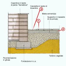 vespaio ghiaia pavimentazione pedonabile in cls e ghiaia posate su supporto in