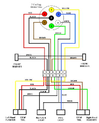 trailer wiring diagram electrical concepts pinterest