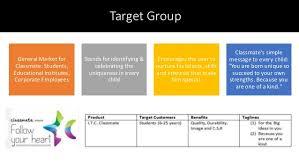 classmate product itc classmate brand extension