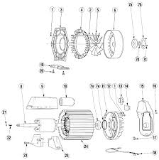 dynaflo series pump parts primo pumps u0026 fire equipment