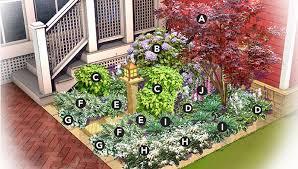 Shady Garden Ideas Hostas