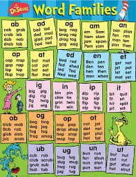 at word family printable worksheets pinterest kindergarten
