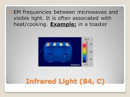 Visible Light Examples Light Vocabulary Unit C Pages Visible Light 84 C The Part Of