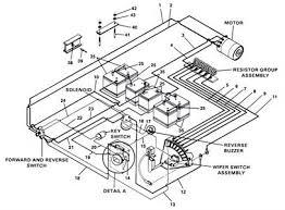 solved audiovox eq wiring diagram fixya