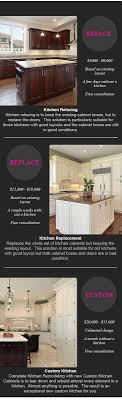 Mississauga Kitchen Cabinets Kitchen Refacing Mississauga Prasada Kitchens And Cabinetry