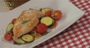 comment cuisiner des escalopes de poulet recette rapide d escalope de poulet à la méditerranéenne 750