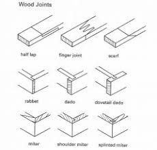 Different Wood Joints Pdf by 31 Beautiful All Woodworking Joints Egorlin Com
