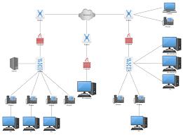 design home network home design ideas