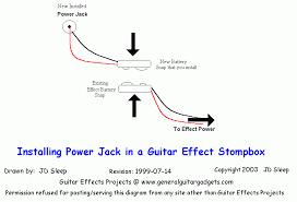 adding a power jack general guitar gadgets