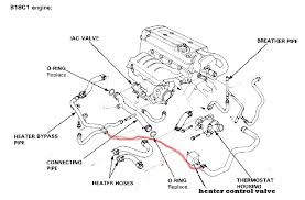 honda civic 2000 cooling system diagram 28 images jdm gsr