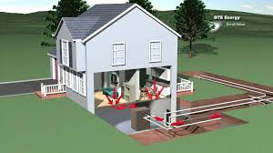 geothermal energy youtube