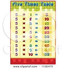 cartoon of a multiplication math five times table royalty free