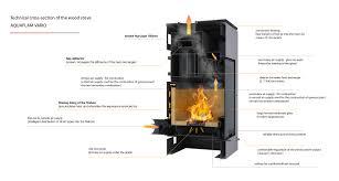 download fireplace water heat exchanger gen4congress com