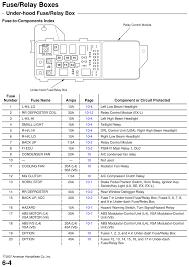 honda ht3813 wiring diagram with electrical pics 40382 linkinx com