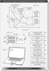apple invents new haptics with magnetically permeable material