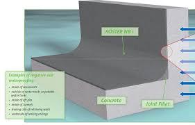 installing basement waterproofing from the u0027negative u0027 side
