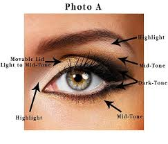 cougarcosmetics enhance your deep set eyes eyeshadow