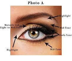cougarcosmetics enhance your deep set eyes eyeshadow designseyeshadow tutorialsmakeup