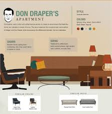 mad men interior design on the small screen high fashion home blog