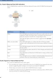 obrwrpbv1 patient monitoring user manual ait fm manual book