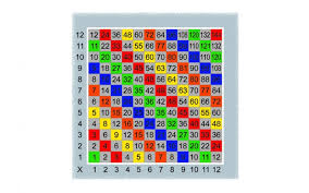 times table grid 4000mm times table grid for children s playgrounds promain